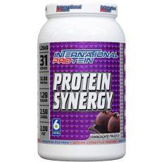 International Protein Protein Synergy